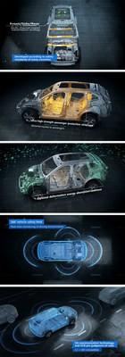 Платформа L.E.M.O.N. от GWM обеспечивает высокие показатели безопасности автомобилей