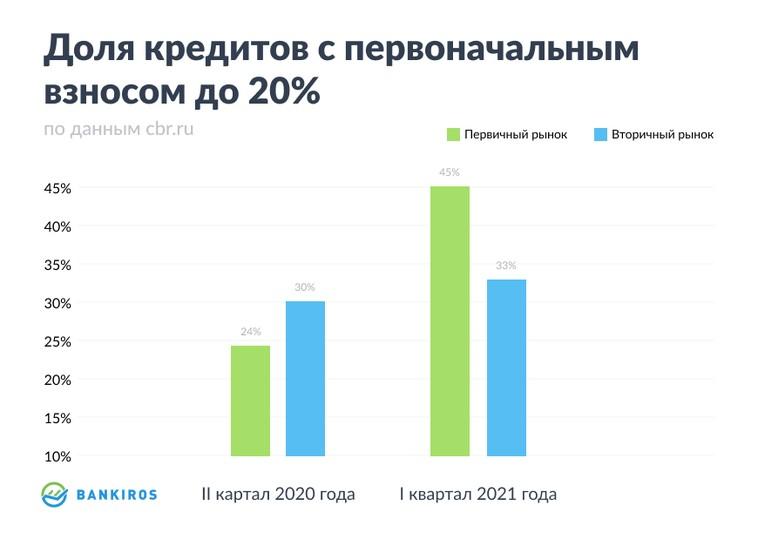 Где пенсионеру выгодно  взять кредит в сентябре 2021 года. Рейтинг Bankiros.ru